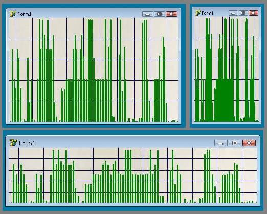 CPU-Eater - Die Komponente TCPUUsageP reagiert auf das RESIZE-Ereignis
