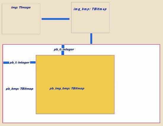 CSS-DIV-Slicer - Vom img zu pb_img_bmp