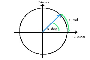 Delphi-Tutorials - OpenGL ISS - Angles in degrees and radians