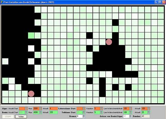 Pixel-Evolution - Keine Flucht-Option
