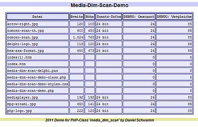 Media-Dim-Scan - Media-Dim-Scan-Demo